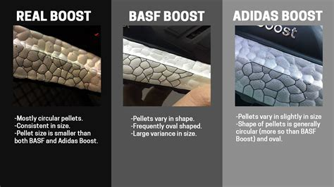 Visual Comparison: Real Boost vs. BASF Boost vs. Adidas
