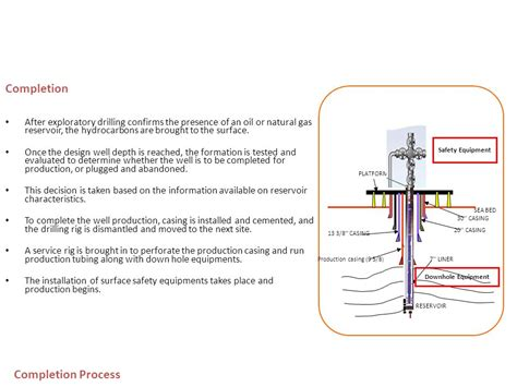 christmas tree gas well ppt introduction to well completions ppt