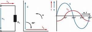 Spule Induktivität Berechnen : induktiver blindwiderstand spule an wechselspannung ~ Themetempest.com Abrechnung