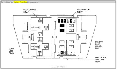 Fuse Diagram by Fuse Diagram Electrical Problem 6 Cyl All Wheel Drive