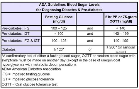 thyroid symptoms table  lab values diabetes