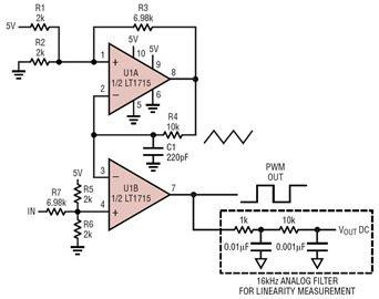 Rail Mhz Pulse Width Modulator Circuit