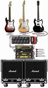 Wiring Diagram Guitar Rig