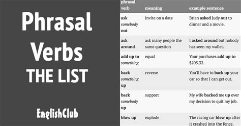 phrasal verbs list vocabulary englishclub