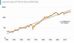 Where Is The Ftse Going Page 2 Finance Pistonheads