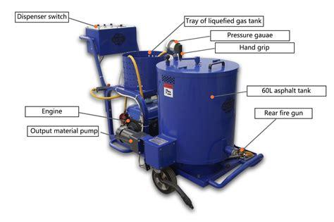 road asphalt crack repair concrete joint sealing machine  sale buy concrete joint sealing