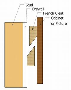 French Cleat Baumarkt : how to hang a large picture french cleat hci ~ Watch28wear.com Haus und Dekorationen