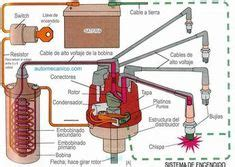 Pyle Keyles Entry System Wiring Diagram by 64 Chevy C10 Wiring Diagram Chevy Truck Wiring Diagram