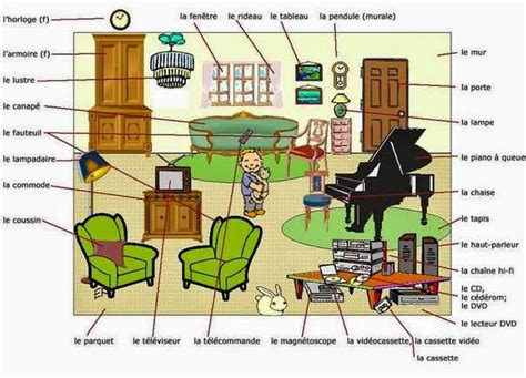 la chambre en espagnol le fle à l 39 alfred ayza la maison la chambre et les meubles