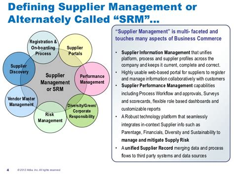 Smarter Supplier Management  Improving Supplier. Human Resource Management Topics. Mobile Operating System Market Share. Eating Disorder Binge Eating. Financial Planning Websites Bert Brooks Tire. Mastercard Cash Back Credit Card. Free Cyber Security Courses Building Web App. Affordable Wordpress Hosting. Long Beach Security Storage Drug Rehab In Tn