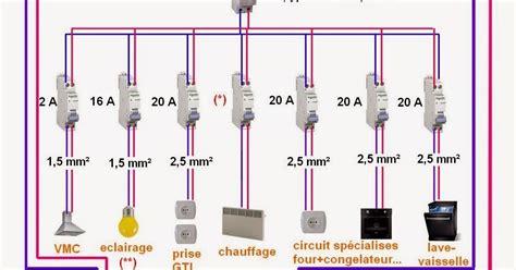 installation electrique d une cuisine schema electrique branchement cablage 28 images