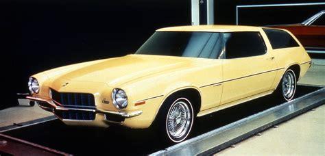 Remembering Pontiac's Firebird