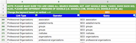 Search Engine Organization by 19 Link Building Outreach Strategies That Work Webris