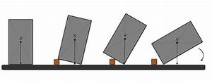 Schwerpunkt Berechnen Physik : drehmoment und gleichgewicht grundwissen physik ~ Themetempest.com Abrechnung