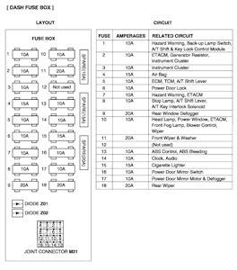 Nissan Pintara Fusebox Cover Diagram Fixya