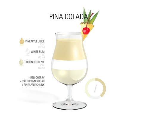 how to make a pina colada wedding cakeland designs blog