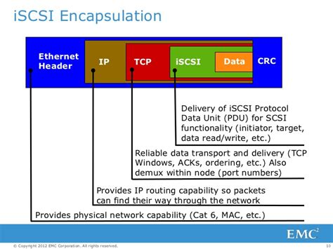 Converged Data Center: FCoE, iSCSI and the Future of ...