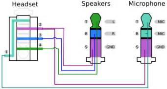 similiar headset mic wiring diagram 3 wire keywords headset wiring diagram replacement headphone jack wiring diagram