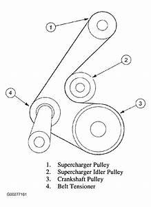 2004 Jaguar Xj8 Serpentine Belt Routing And Timing Belt