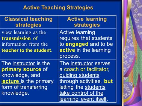 Active Learning Ppt