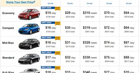 Rent A For A Day by Green Espirit Cheap Hawaii Honolulu Car Rental 200 For 7
