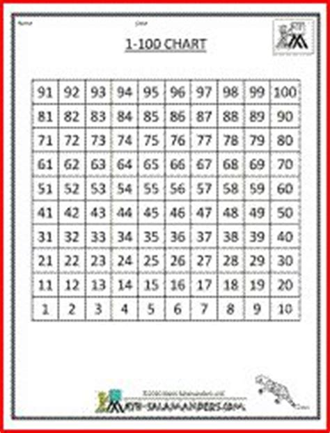 square charts images basic math math facts