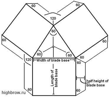 Ветрогенератор своими руками расчеты чертежи изготовление