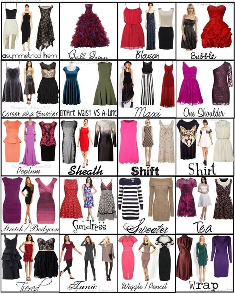 ebay dress types chart   types  dresses