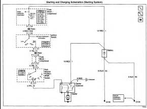2004 chevy bu wiring diagram 2004 image wiring similiar chevy starter wiring keywords on 2004 chevy bu wiring diagram