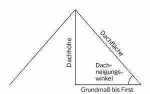 Gefälle Berechnen Flachdach : dachneigung ~ Themetempest.com Abrechnung