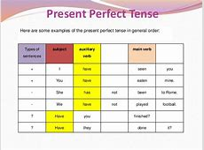 Presentation english assigment TENSES
