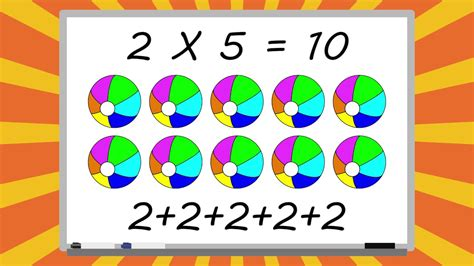 What Is Multiplication? Youtube