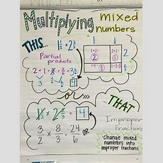 Multiplying Mixed Numbers Anchor Chart  Multiplying Fractions  Pinterest  Anchor Charts