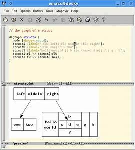 Graphviz Dot Mode For Emacs