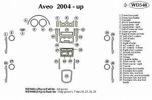 dash kits for chevrolet aveo by bi With chevy aveo dash