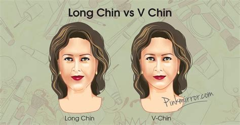 makeup clothes  hairstyle tips   chin pinkmirror blog