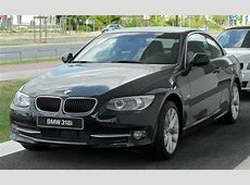 BMW 318i 2014 Review, Amazing Pictures and Images – Look