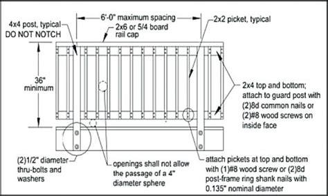 Deck Railing Code Requirements