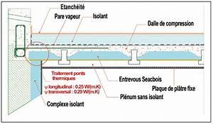 seac montages possibles du seacbois With maison bois sur plots 3 on attaque le plafond plancher comment realiser un