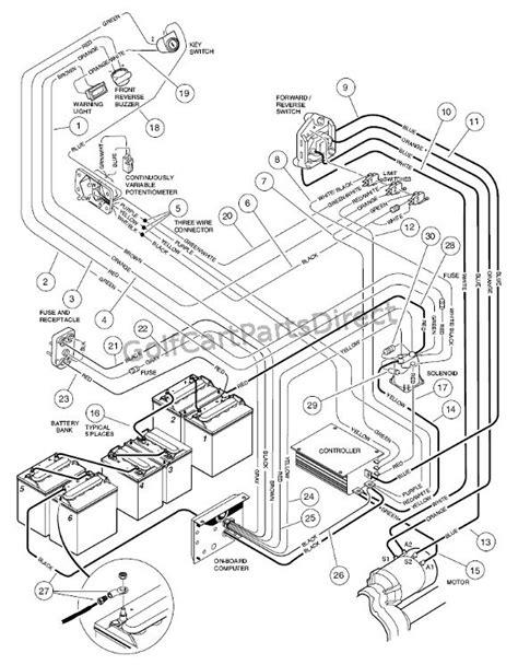 1997 Club Car Electrical Wiring Diagram by 1997 Club Car Gas Ds Or Electric Club Car Parts