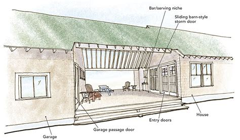building an a frame cabin three ways for breezeways homebuilding