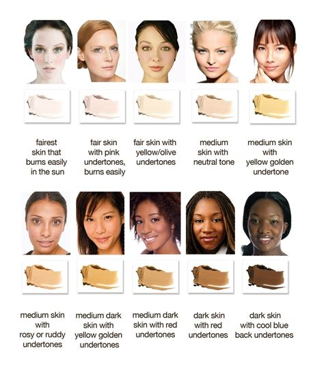 what gives skin its color how to decipher your undertone skin tone and skin type
