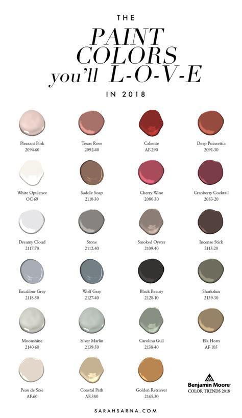 paint color trends 2018 color trends unique painting