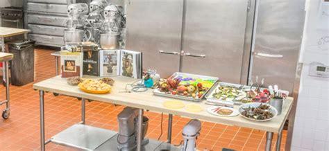 culinary arts culinary management  art institute