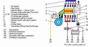 Schematic Of A Condensing Boiler System  8