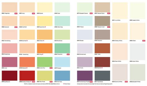 jotun enamel paint colours chart home painting