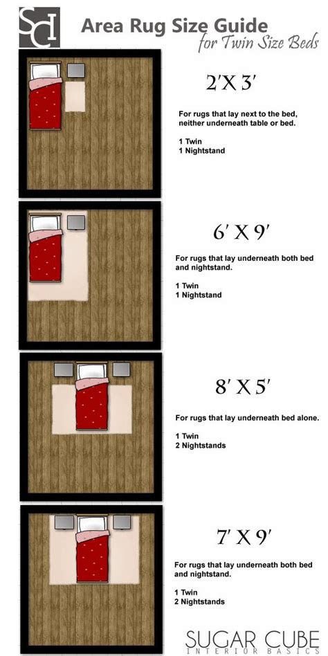 Area Rug Size by Area Rug Size Guides For And Size Beds