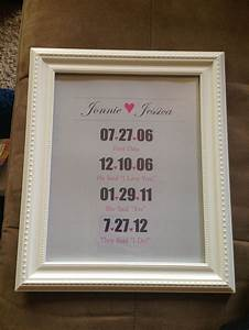 1000 images about anniversary ideas With one year anniversary wedding gifts