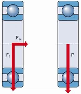 Dynamische Belastung Berechnen : quivalente dynamische lagerbelastung ~ Themetempest.com Abrechnung