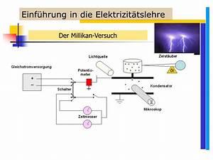 Plattenkondensator Berechnen : ppt einf hrung in die elektrizit tslehre powerpoint presentation id 710246 ~ Themetempest.com Abrechnung